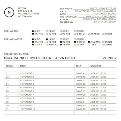 MIKA VAINO, RYOJI IKEDA & ALVA NOTO | Live 2002 (Noton) - CD/LP