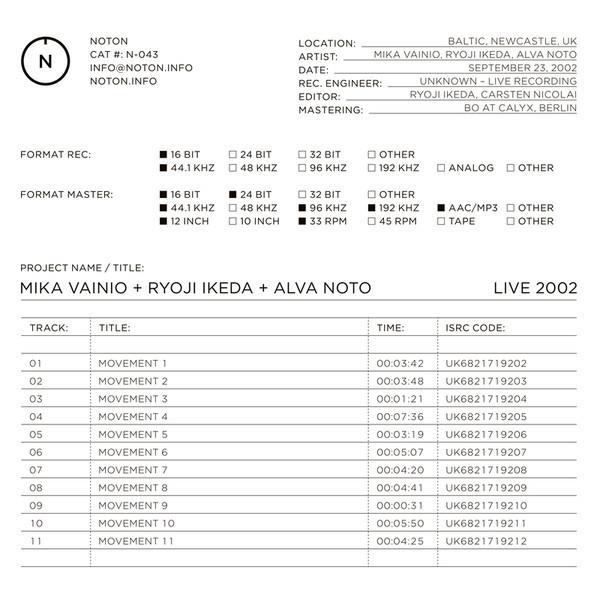 MIKA VAINO, RYOJI IKEDA & ALVA NOTO | Live 2002 (Noton) – CD/LP